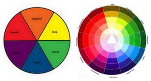 barevné schema