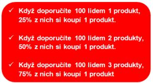 kolik produktů